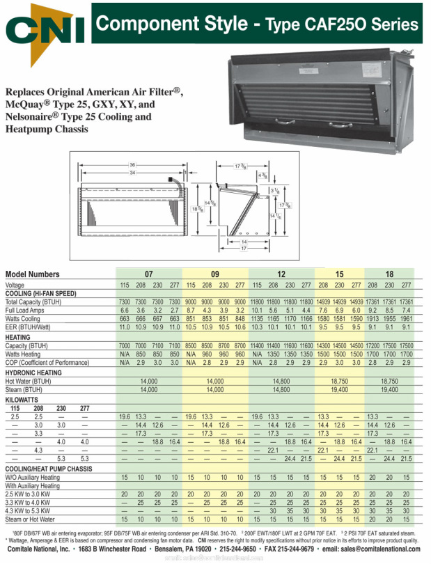 Replaces Original American Air Filter®, McQuay® Type 25, GXY, XY, and Nelsonaire® Type 25 Cooling and Heatpump Chassis