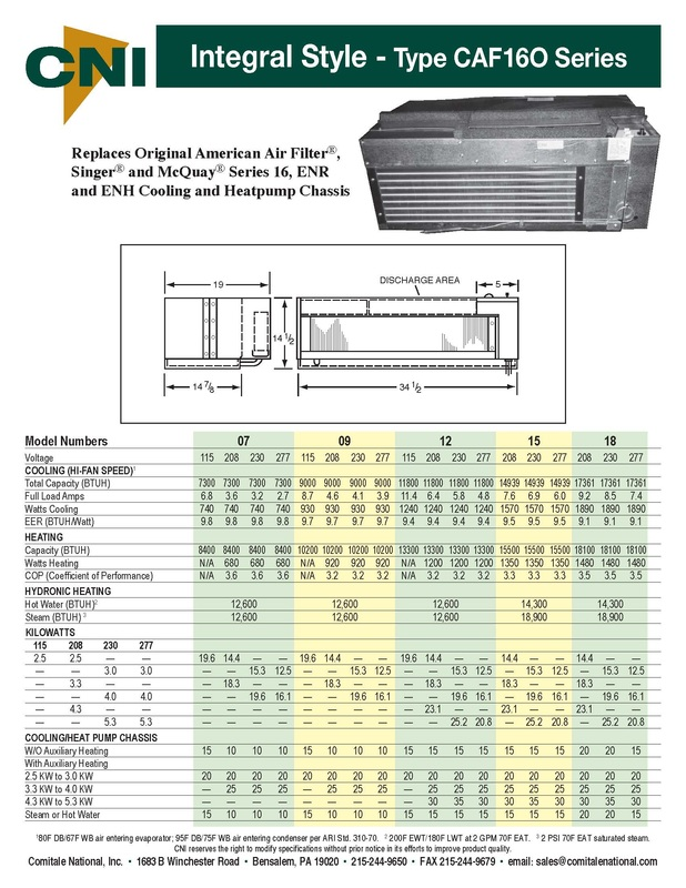 Replaces Original American Air Filter®, Singer® and Daikin McQuay® Series 16, ENR and ENH Cooling and Heatpump Chassis