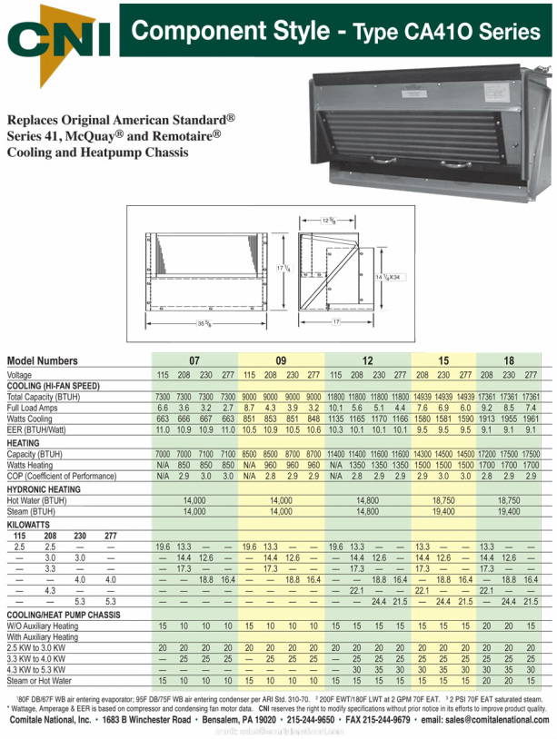 Replaces Original American Standard® Series 41, McQuay® and Remotaire® Cooling and Heatpump Chassis