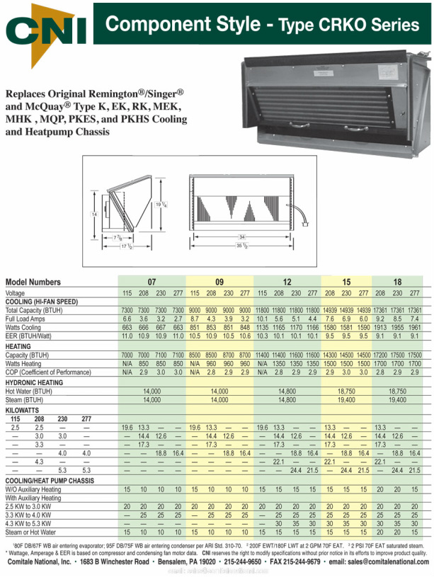 Replaces Original Remington®/Singer® and McQuay® Type K, EK, RK, MEK, MHK , MQP, PKES, and PKHS Cooling and Heatpump Chassis
